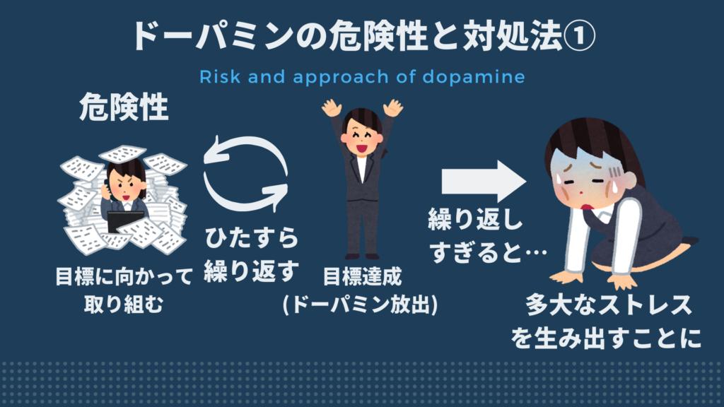 ドーパミンの危険性