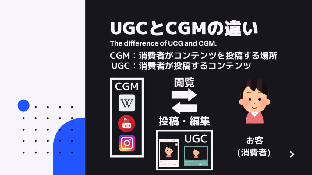 UGCとCGMの違い