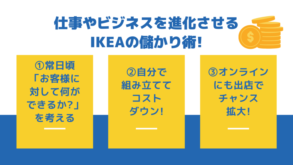 IKEAの儲かりのヒント