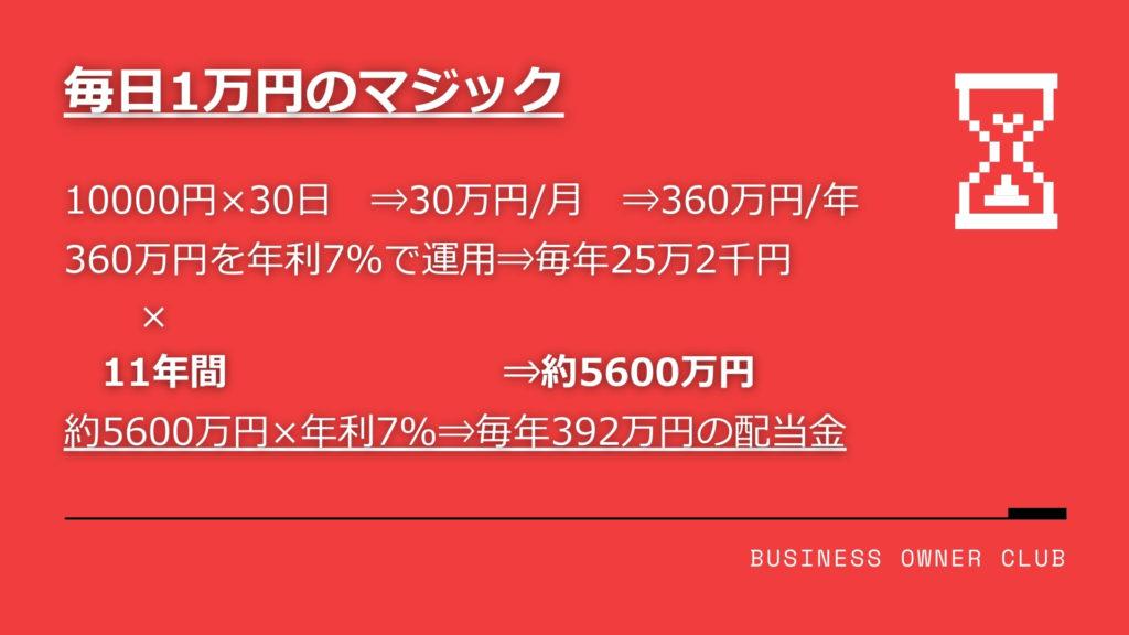 毎日1万円不労所得構築術とは?