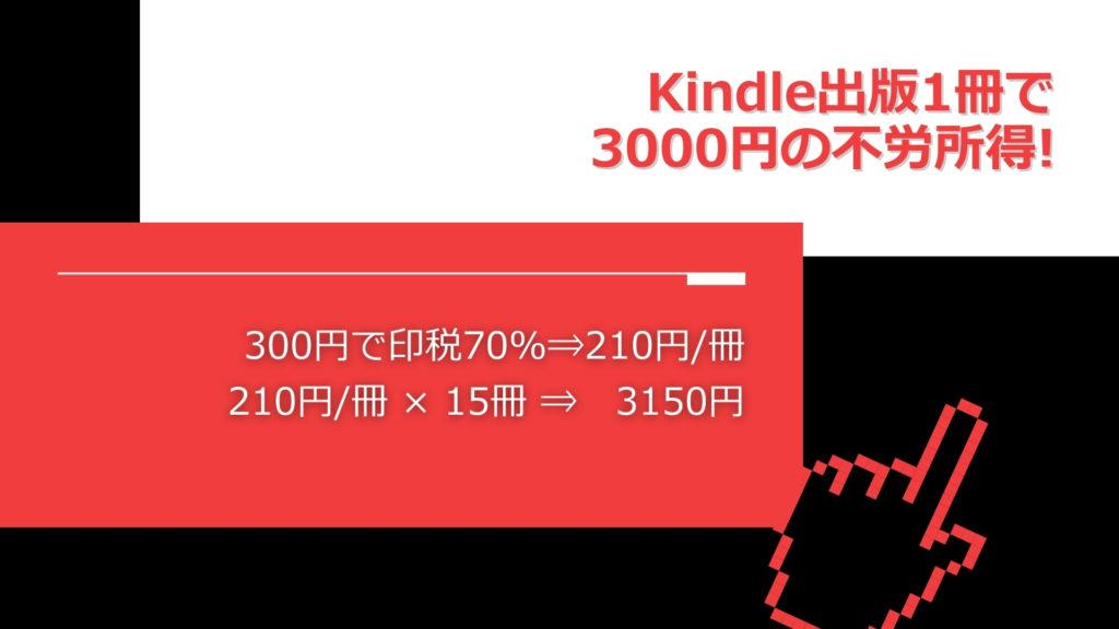 Kindle出版で3000円の不労所得構築!
