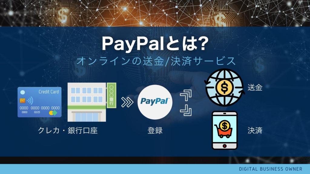 海外送金、決済プラットフォームPayPalとは?